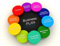 0507467084 Business Plan Writing With Market Research & Feasibility Study, Graphs, Financials & Target Market