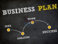 00971507467084 Call Today For Impressive Business Plan Writing & Business Proposal With Target Markets Dubai