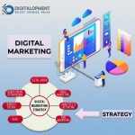 Digital Marketing Agency In Dubai | UAE Abu Dhabi | United Arab Emirates