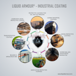 Industrial Protective Coating- Liquid Armour