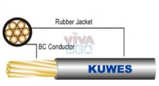Best Cable Supplier and dealer in UAE | Roma Enterprises