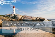 How Canada Express Entry Works