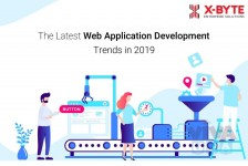 The Latest Web Application Development Trends in 2019 | X-Byte Enterprise Solutions