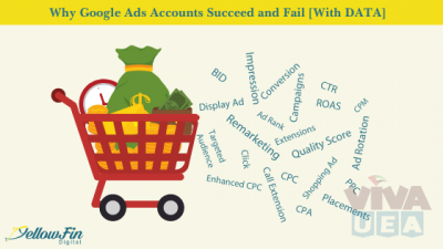 Why Google Ad Accounts Succeed and Fail